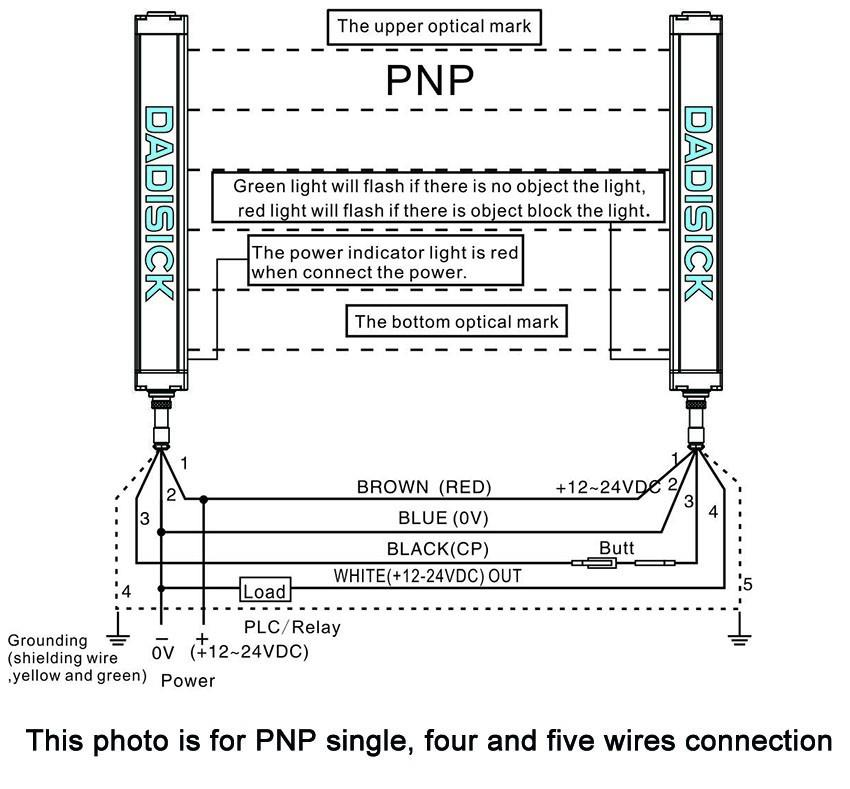 China Safety Light Curtain Sensor With NPN Or PNP Output
