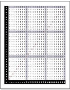 Multiplication chart   also rh dadsworksheets