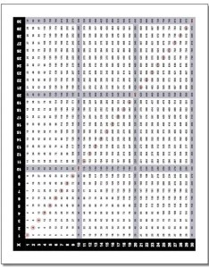 also multiplication chart  rh dadsworksheets