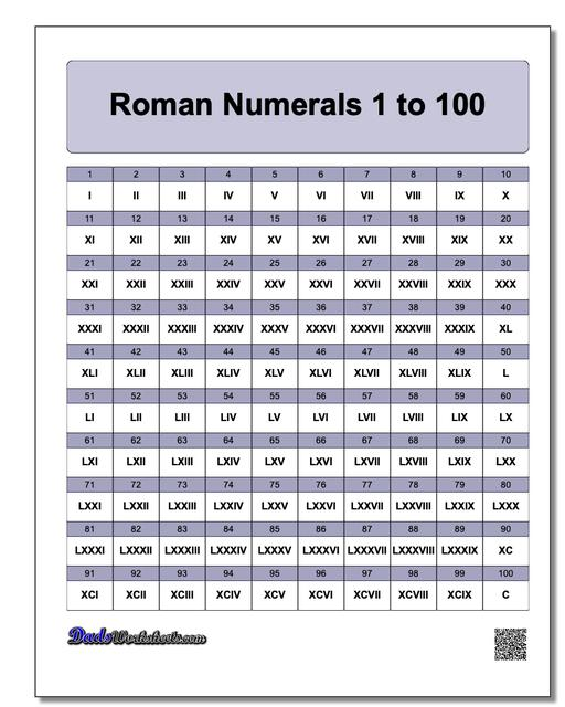 A chart to 1000 roman numerals converter ibookread Download