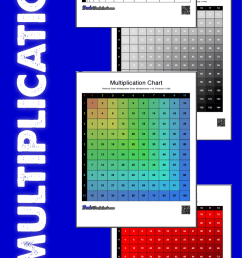 Multiplication Charts: 59 High Resolution Printable PDFs [ 2205 x 735 Pixel ]
