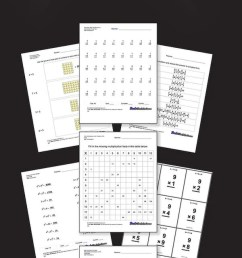 Multiplication Worksheets [ 1800 x 600 Pixel ]