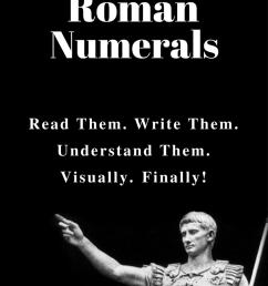 Roman Numeral Converter [ 1102 x 735 Pixel ]