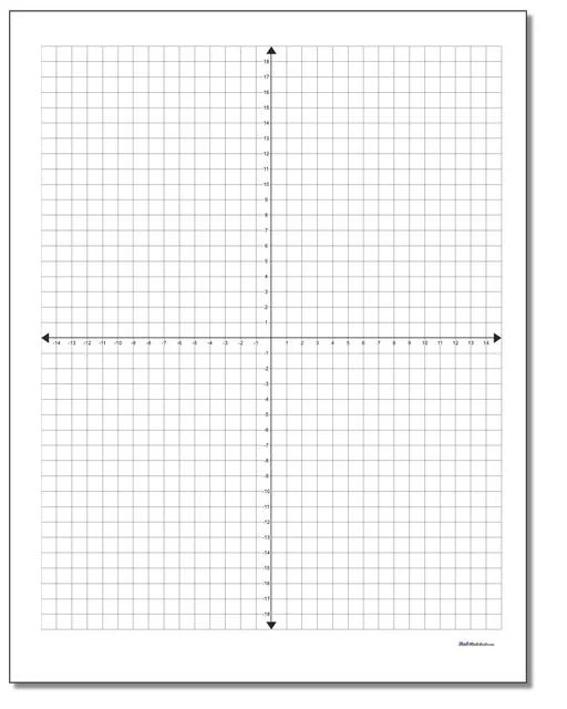 84 Blank Coordinate Plane PDFs [Updated!]