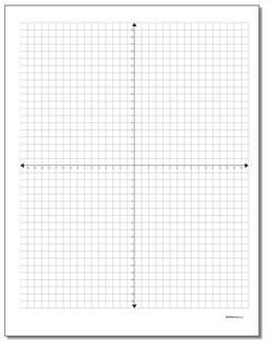 Coordinate Plane With Labeled Edges