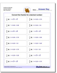 Printable Worksheet Decimals To Fractions