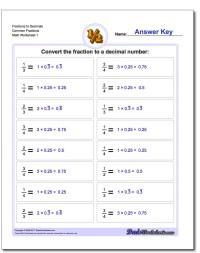 Printable Worksheet Decimals To Fractions - Kidz Activities