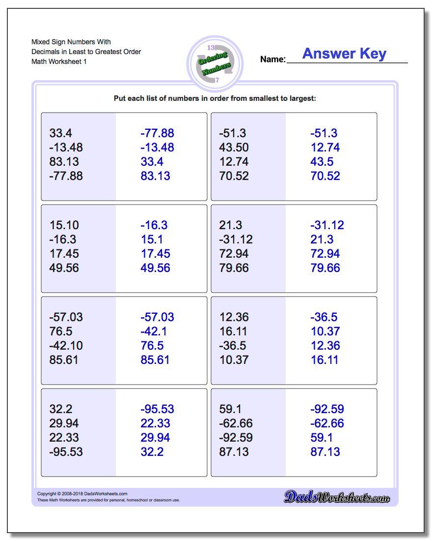 Roman numerals worksheets grade 4 ibookread Read Online