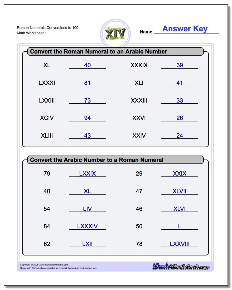 medium resolution of Roman Numeral Worksheets... You know