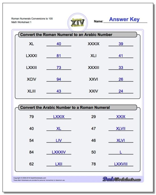 small resolution of Roman Numeral Worksheets... You know