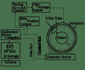 Basic Computer Diagram Basic Computer Schedule Wiring