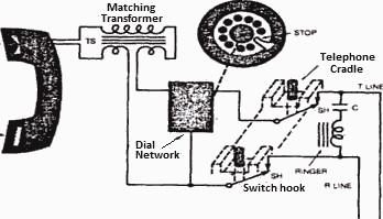 Stromberg Carlson Telephone Wiring Diagram Kellogg
