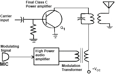 Transformer High Voltage Amplifier Circuit Transformer