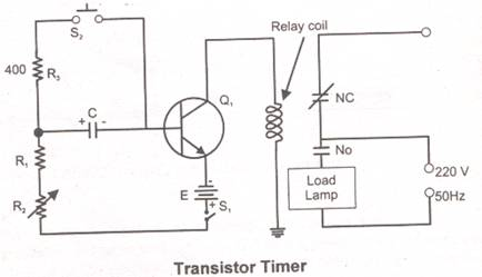 Timing Relay Symbols