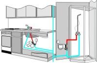 Unter Sple Wasserheizung - Elektrische Inline-Wasser ...