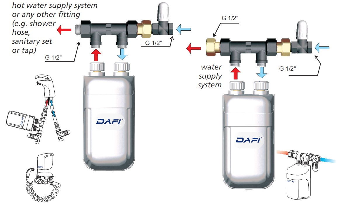 7,3 kW 240V Instant Water Heater Dafi In-Line Under Sink