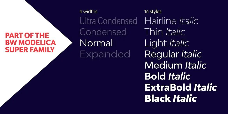 Bw Modelica Sans Serif Font Family-3