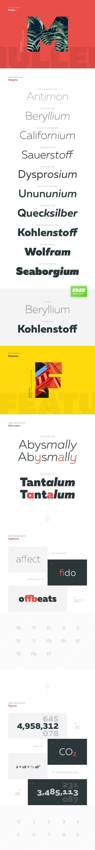 Muller font - Fontfabric