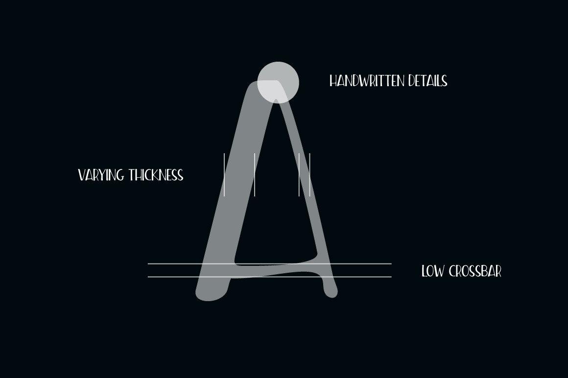 free-font-cava-cb-2