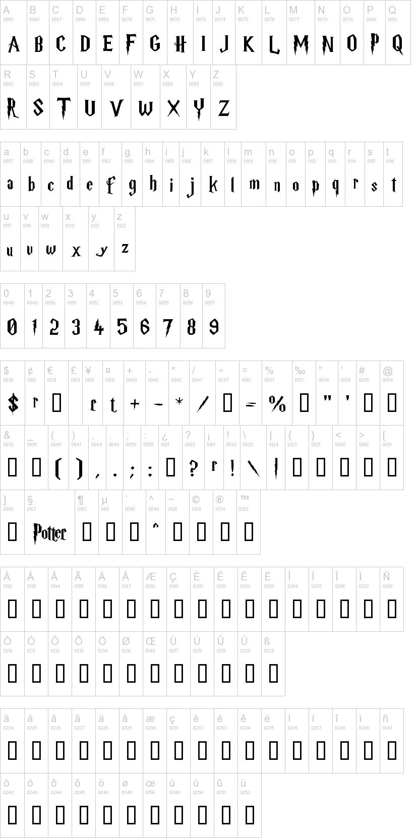 Harry P Font-1