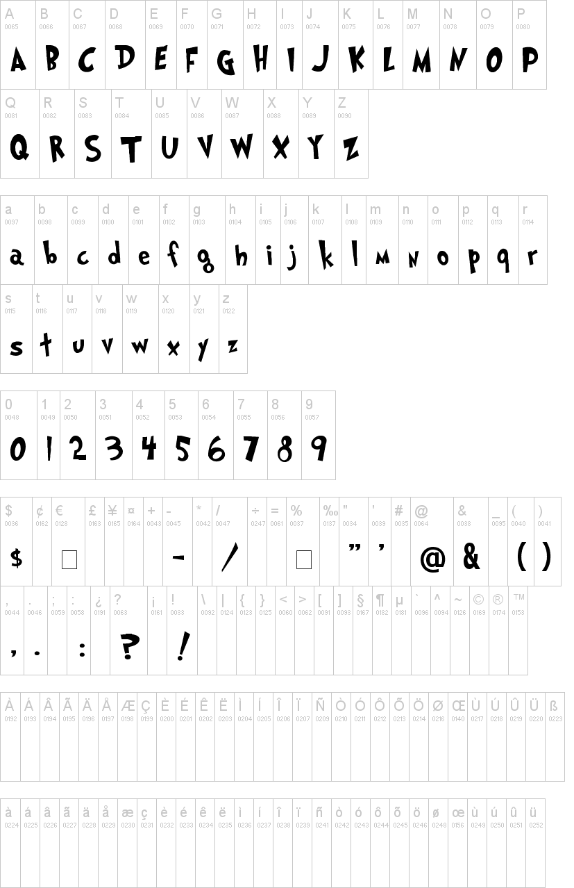 Grinched Font-1