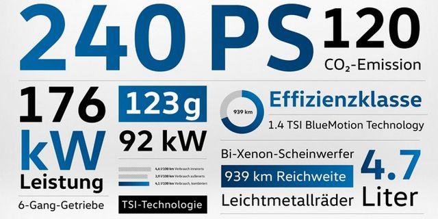 Volkswagen Font Family-2