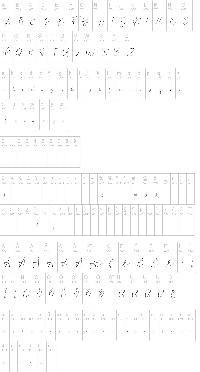Dalmatins Font-1