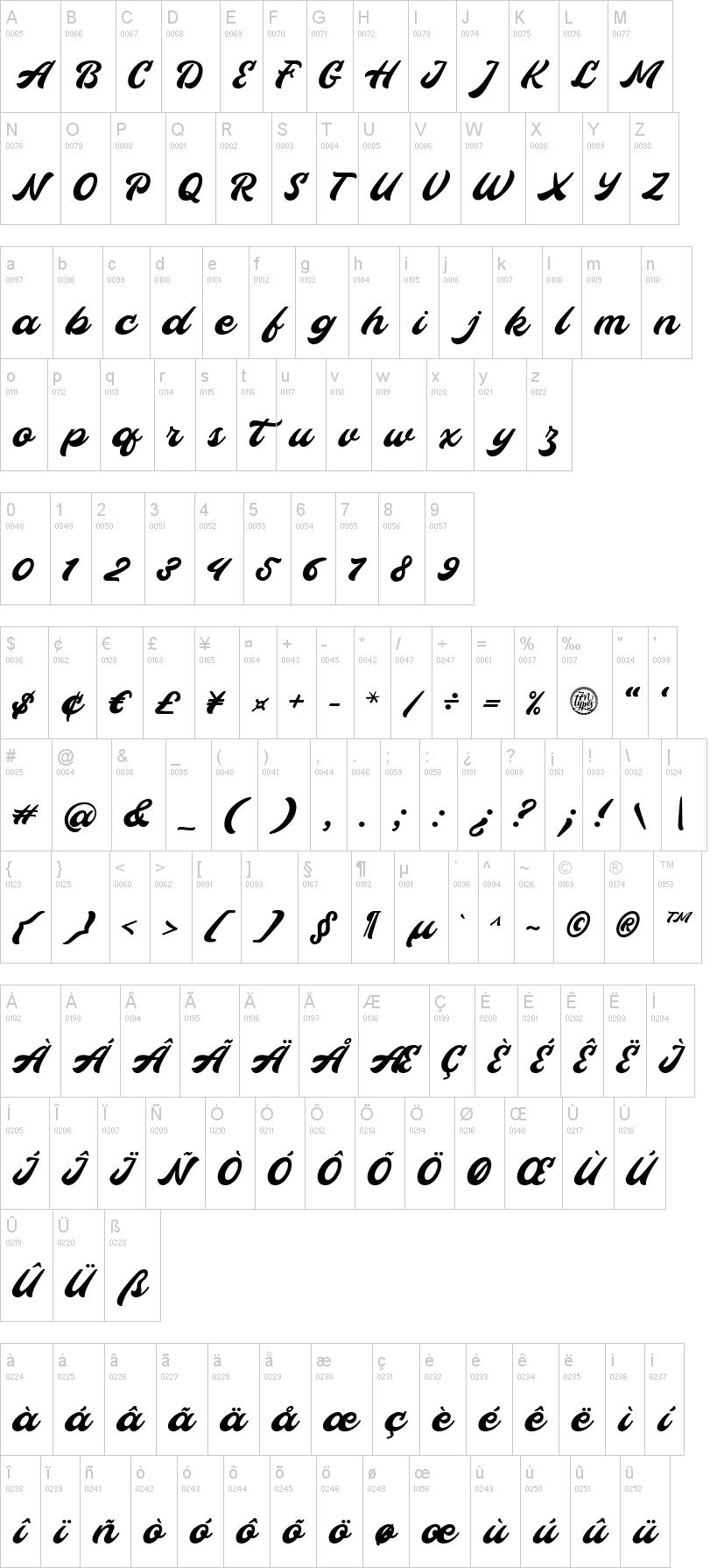 Hopeitissed Font-1