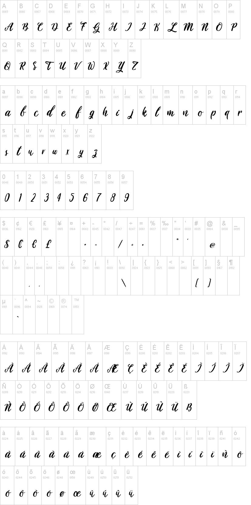 Sawasdee Font-1