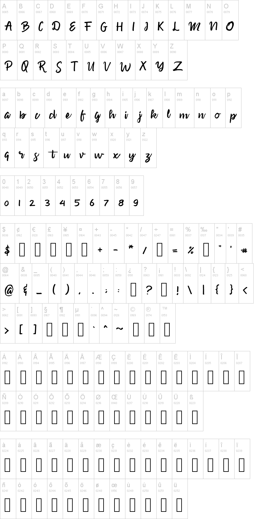 Sweety Font-1