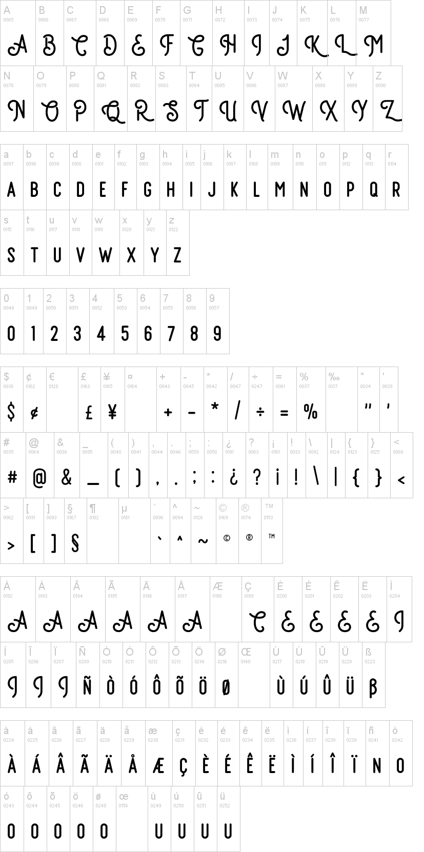 Retrocycles Font-1