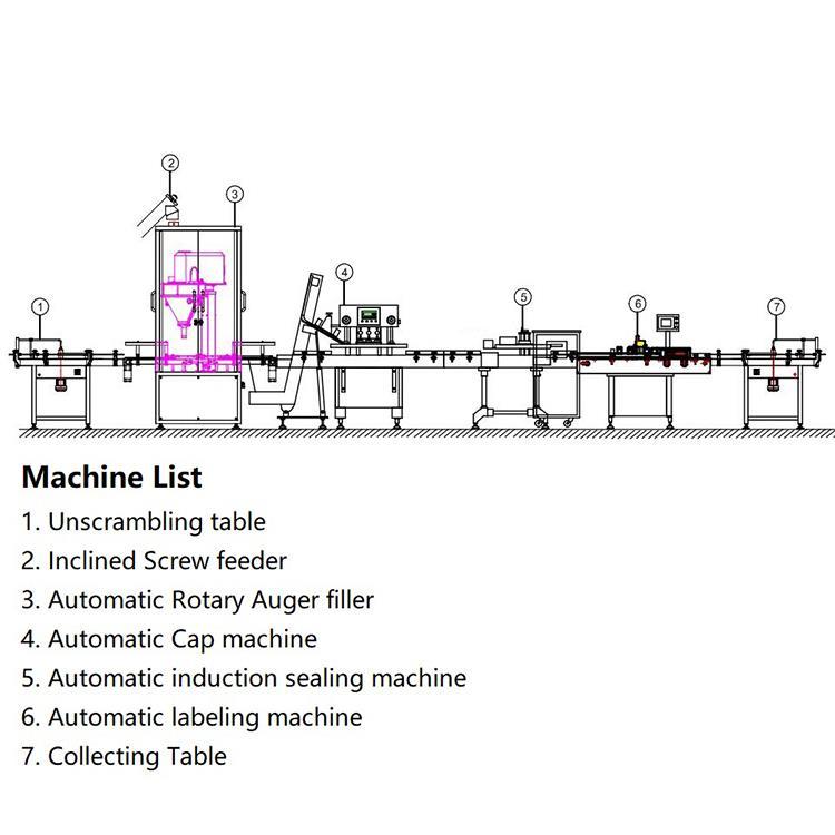China Pharma Powder Packing Machine Manufacturers and