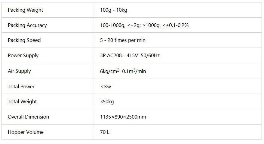 China 10kg Milk Flour Powder Filling Machine Manufacturers