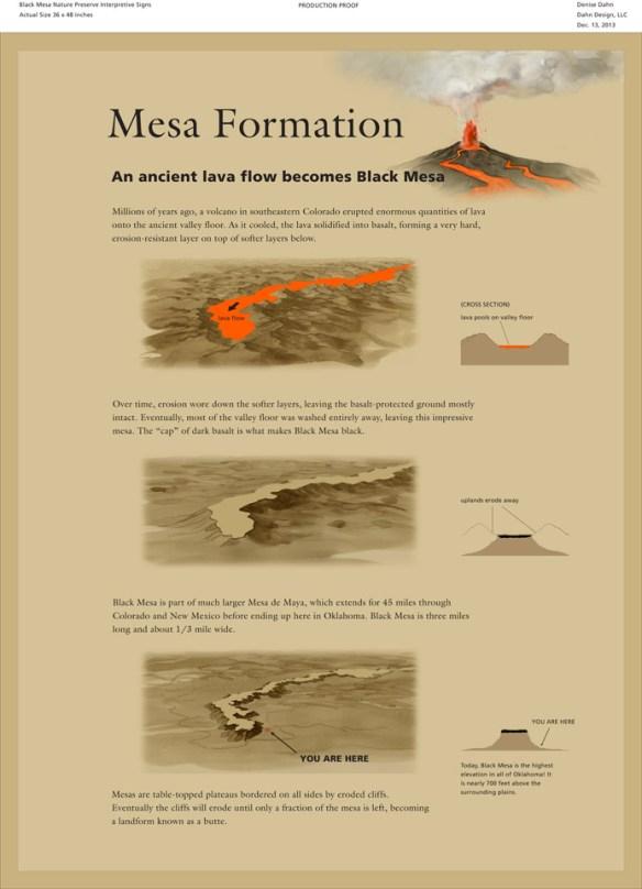 MesaFormation