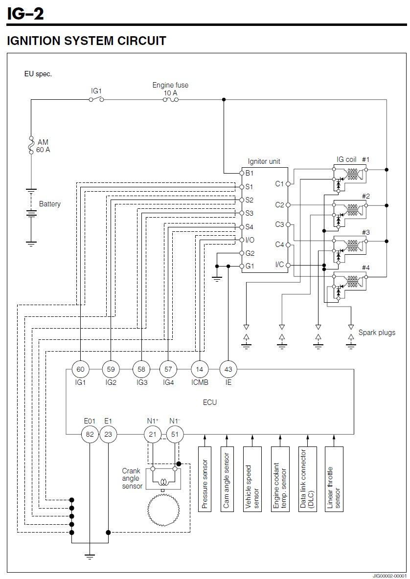 medium resolution of daihatsu sirion ecu wiring diagram wiring diagram database daihatsu boon wiring diagram wiring diagram used daihatsu