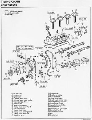 YRV Timing Chain | Daihatsu Drivers Club UK