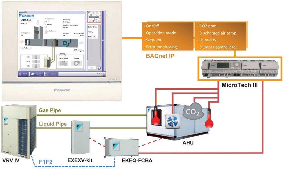 medium resolution of microtech iii can connect to intelligent touch manager monitor and control devices related to ahu