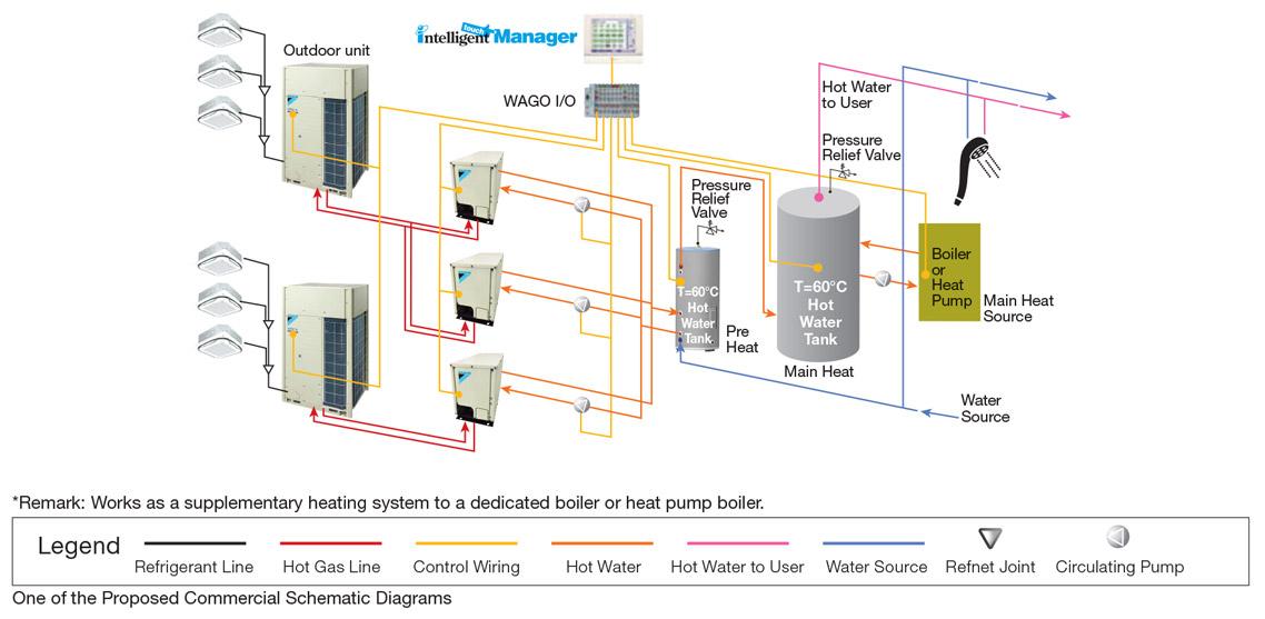 daikin inverter ac wiring diagram meyers plow vrv : 25 images - diagrams | edmiracle.co