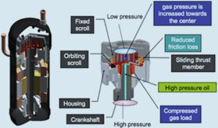 Copeland Scroll Wiring Diagram Refrigeration Reliability Daikin Ac