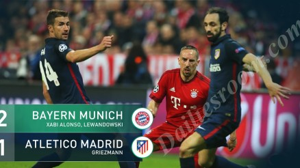 Atletico Madrid Qualify To Milan 2016 Champions League Final