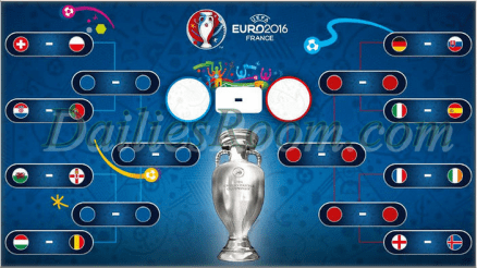 EURO 2016 Round 16 Draw and Beyond Round of 16 Draw