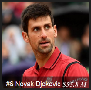 Top World Highest Paid Sports Person List (Athlete) 2016