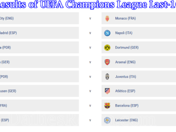 Draw results of UEFA Champions League last-16 Match
