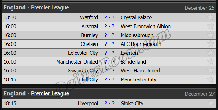 Epl20 for England league table 2016