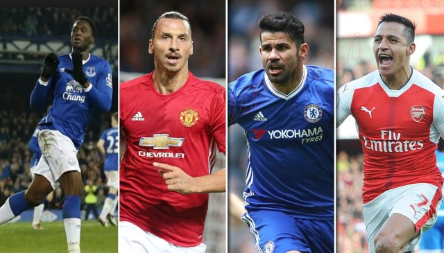 EPL Top Goal Scorers 2016/2017 Session   Highest Premier League Goal Scorers Update