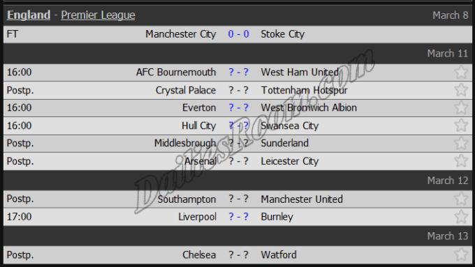England - Premier League Todays March
