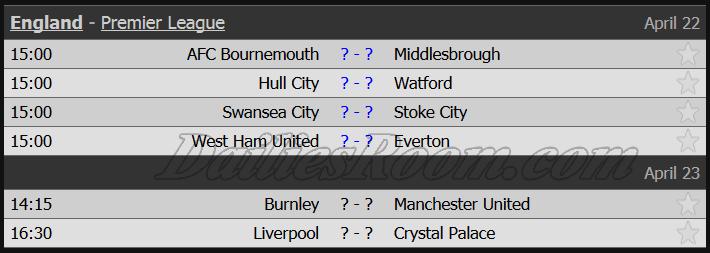 England - Premier League April