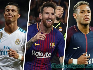 List of 2017 Best FIFA Football Award Nominees; Ronaldo, Messi, Neymar