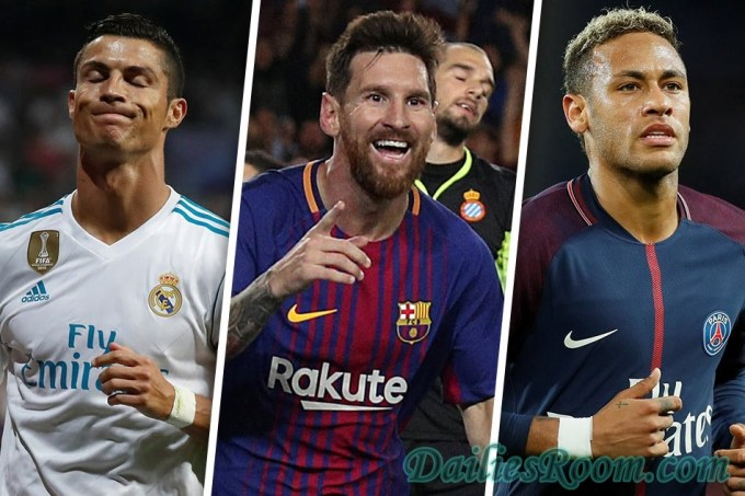 List of 2017 Best FIFA Football Award Nominees; Ronaldo, Messi, Neymar