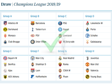 2018-2019 Champions League Group Stage Draw
